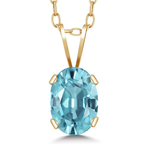 Gem Stone King 1.20 Ct Oval Blue Zircon 14K Yellow Gold Pendant With -