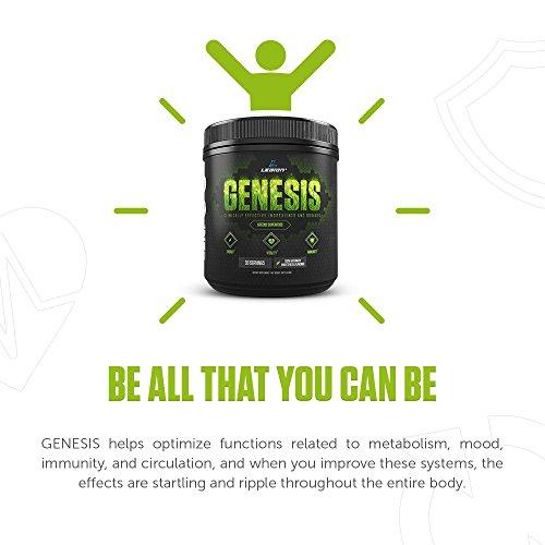 photo Wallpaper of Legion Athletics-Legion Genesis Green Superfood Powder   With Spirulina,-