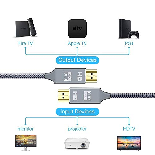 4K HDMI Cable,Capshi [6.6Ft,2Pack] High Speed 18Gbps HDMI 2.0 Cable, 4K@60Hz 30AWG Braided HDMI Cord, Gold Plated Connectors, Ethernet/Audio Return, 4K UHD 2160p, HD 1080p, 3D, Compatible TV PS3/4 2 by Capshi (Image #7)