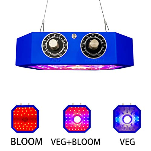 1100W COB LED Grow Light for Indoor Hydroponics Greenhouse Plant-Full Spectrum Grow Lamp with Double Adjustable Veg and Bloom Switch-Perfect for All Grow Stages