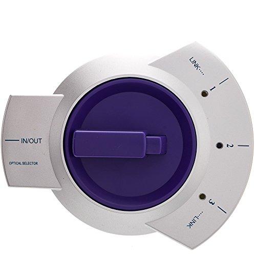 Optical (Toslink) Digital Audio Selector, 3 In / 1 - Optical Gibson