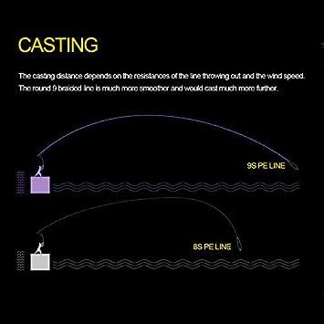 ANGRYFISH 9 hebras 300 m 15-80 LB Fuerte Trenzado Cuerda de Pesca PE Alambre de Pesca para m/áxima Distancia de fundici/ón y Durabilidad para Agua Salada y Agua Dulce