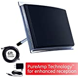 GE Indoor TV Antenna, Amplified Long Range HD 4K
