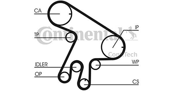 Contitech - Bomba de agua + - Correa de distribución ...