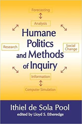 methods of inquiry