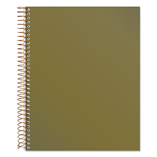 TOPS Products Proje Planner Notebook, Poly Cover, 8-1/2