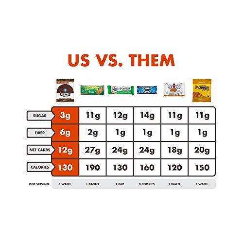 Rip Van Wafels Chocolate Brownie Stroopwafels - Healthy Snacks - Non GMO Snack - Keto Friendly - Office Snacks - Low Sugar (3g) - Low Calorie Snack - 12 Pack 6