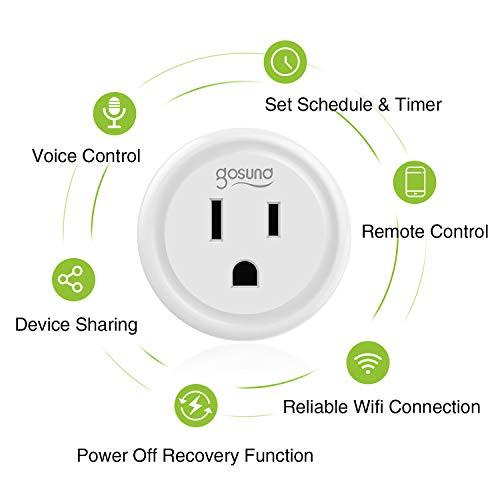 Smart Plug Gosund