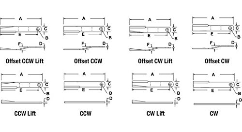 Blade Rotary Cutter CCW Part No: A-401-028 by AI Products