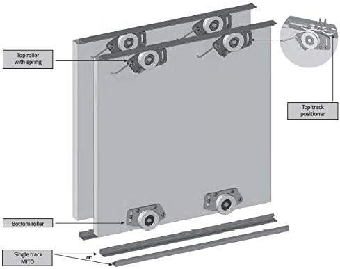 GTV Kit de Sistema de Engranaje para Puerta corredera de Armario ...