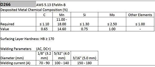 """EFeMn-B Hardfacing Low Hidrogen High Manganese Electrode 14/"""" x 1//8/"""" 11 LBS"""