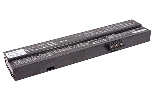 Notebook,Laptop Replacement Battery for MaxData Eco 4000, ECO 4000 A, ECO 4000 I 4400mAh 11.1 Li-ion 1 Year Warranty