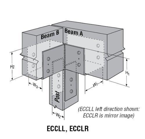 Simpson Strong-Tie ECCLR666 & ECCLL666 Column Cap L-Shape Right & Left