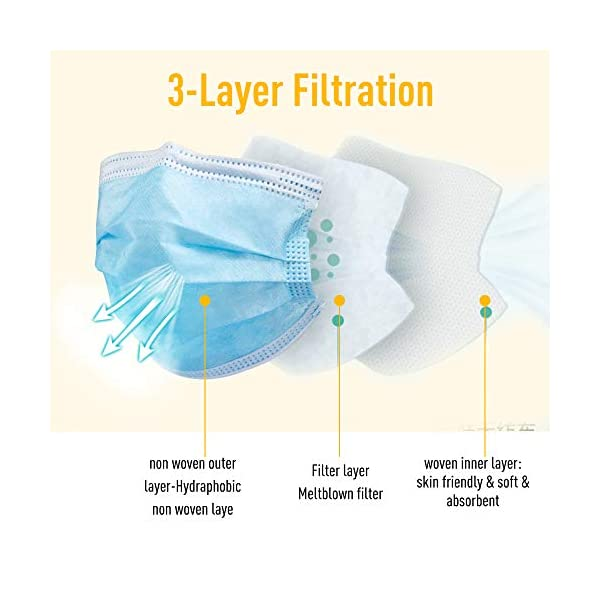 Axhkio 50 Pcs Face Mask Disposable 3 Layers Safety Masks Comfortable For Blocking Dust Air Pollution Protection