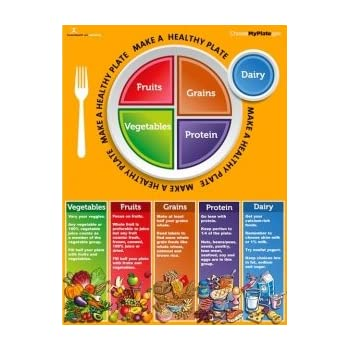 B00GHY1O30 on Myplate Poster