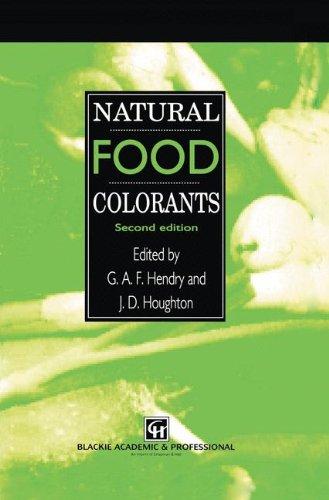Natural Food Colorants PDF