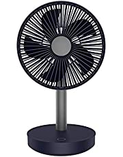 Moonday Portable Desk Personal Fan | 120‎° Oscillating | 60° Adjustable Tilt-back |4 Speed Cooling | USB Rechargeable Battery | Removal Fan Face Cover