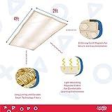 Fluorescent Light Covers | Fluorescent Light Covers