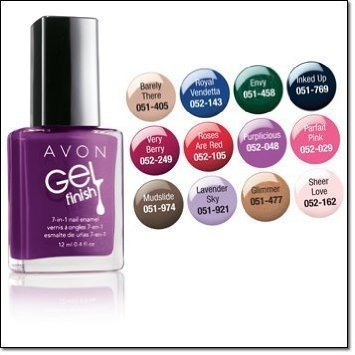 - Avon Gel Finish 7 in 1 Nail Enamel Inked Up