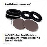 3M PELTOR Ear Muffs, Noise Protection, Hard Hat