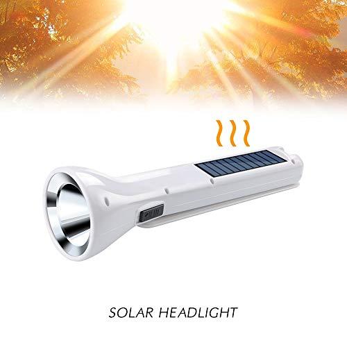 Solar Light Set Reviews in US - 5