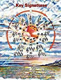 Key Signatures Poster (Circle of Fifths), Alfred Publishing Staff, 0739055127