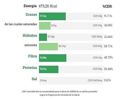 Barritas energéticas- Natural Athlete- 100% natural y orgánico, sin azúcar añadido. Pack 12x40gr (almendra y anacardos): Amazon.es: Alimentación y bebidas