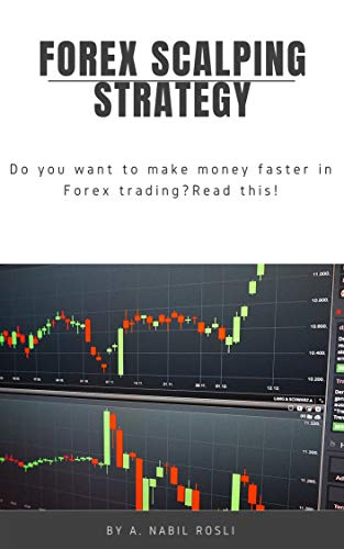 After Hours Forex Scalping Strategy | Forex trading, Forex, Learn forex trading