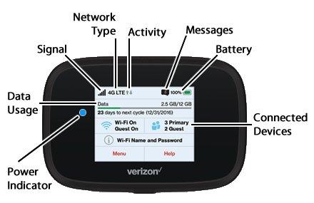 Novatel Verizon Wireless Jetpack 7730L 4G LTE Advanced Mobile Hotspot (Certified Refurbished) by Novatel Wireless (Image #3)