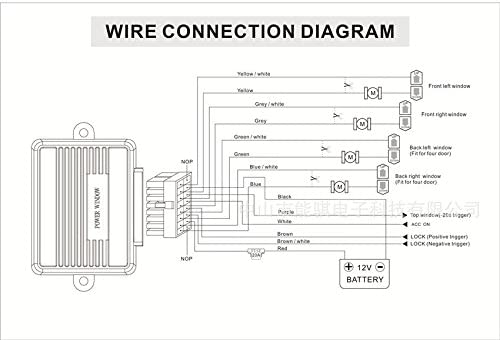 power window module closer wiring diagram - wiring diagram data universal power window wiring diagram for 4 doors how to wire power windows to a toggle switch 4.it.tennisabtlg-tus-erfenbach.de
