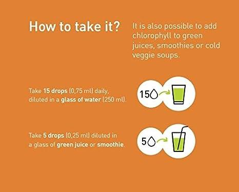 AlkalineCare Cuidado alcalino - Chloropheal líquido ayuda a ...