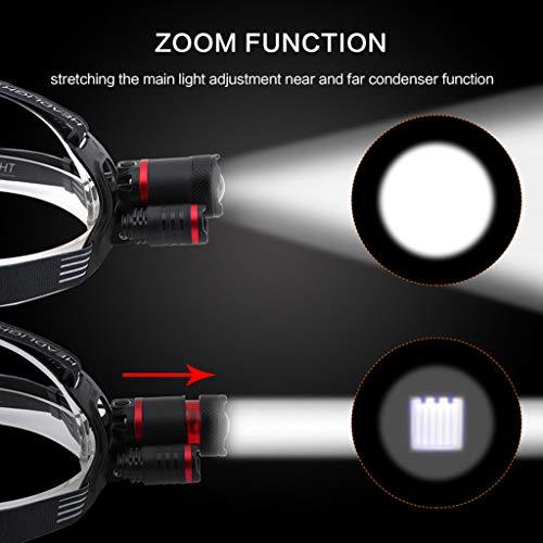 YunZyun Fishing Headlamp LED Headlamp Flashlight T6 Head Torch Lamp Charger 18650 Fishing Headlamp Designed for Fishermen Super Bright (Black)