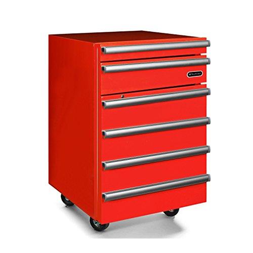 toolbox refrigerator - 2