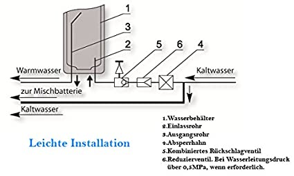 Warmwasserspeicher Warmwasserboiler Eldom Style 80L druckfest