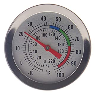 Candle Making Thermometer - DIY Wax Candle Making Supplies - Ideal 300mm Stainless Steel Probe with Clip and Easy to Read Dial