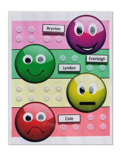 Emoji Behavior Chart 1 to 4 Custom Movable -