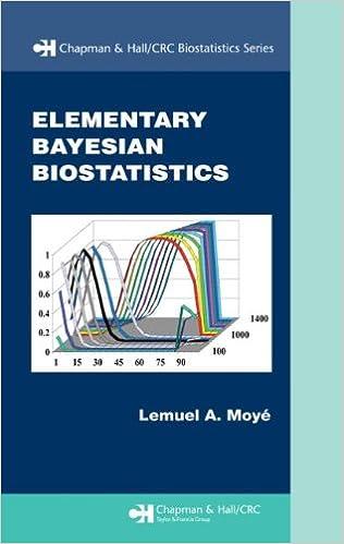 _PDF_ Elementary Bayesian Biostatistics (Chapman & Hall/CRC Biostatistics). Agrifood doctor centre breaking round Verde Mission
