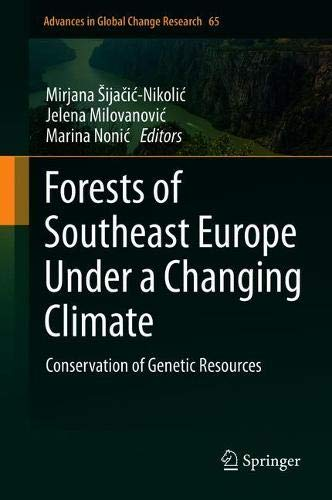 Forests of Southeast Europe Under a Changing Climate: Conservation of Genetic Resources