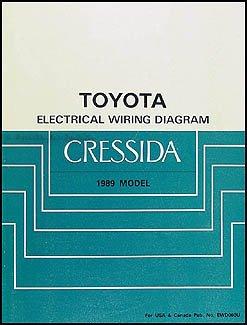 1989 Toyota Cressida Wiring Diagram Data Wiring Diagram Touch Agree A Touch Agree A Vivarelliauto It