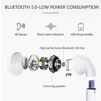 Bluetooth Headphones,Wireless Bluetooth Earbuds with Smart Noise Reduction,Qi Wireless Charging,3D Stereo,Pop-ups Auto Pairing,for iPhone Headphone Airpod and Airpods Earphones