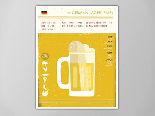 German Pale Lager Art Print, Beer Print, Beer Poster, Lager Print, Digital Beer Print, Lager Beer Poster, Beer Art Print, Beer Art Print