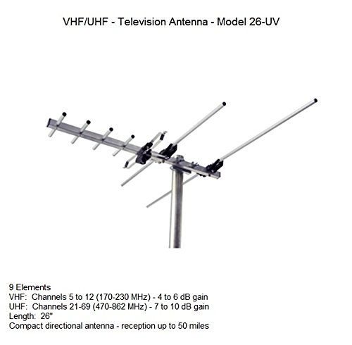 Outdoor Compact Directional TV Antenna - High Gain - Up to 50 Mile Reception