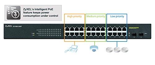 Zyxel 8-Port Gigabit Switch, 70W PoE+, Easy Smart Managed, Fanless, (GS1900-8HP) by ZyXEL (Image #2)