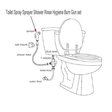 Amazon com  Chrome ABS Portable Bidet Hand Held Shower Head Toilet Spray  Shattaf Shower Rinse Hygiene Bum Gun  Home   Kitchen. Amazon com  Chrome ABS Portable Bidet Hand Held Shower Head Toilet