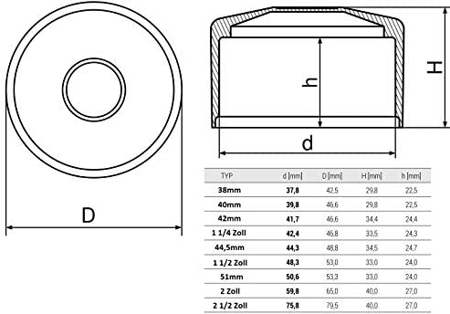 1 1//2 Zoll Grau OuM 5 St/ück Pfostenkappe Zaunpfahlkappe rund 48,3mm