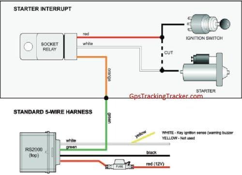 Wiring Database 2020  27 Gold Star Gps Wiring Diagram