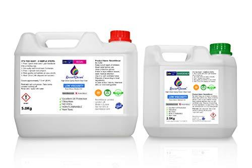Epoxy Art Resin Clear Non-toxic UV Resin4Decor, 7 5Kg - Buy Online