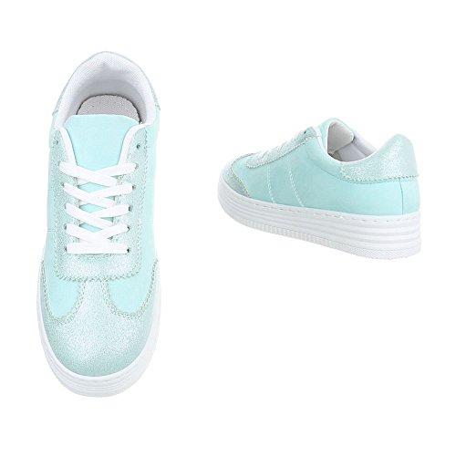 Schuhcity24 Damen Schuhe Freizeitschuhe Sneakers Türkis