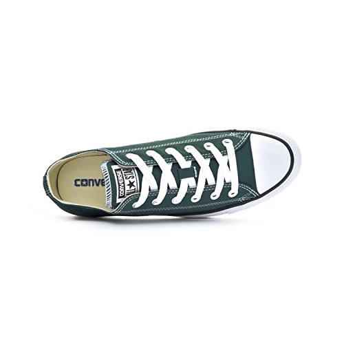 Core Converse Baskets Teal Adulte Ctas Bleu Mode Hi dark Atomic Mixte Sarcelle r5nHrTgx