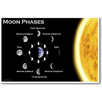 Amazon Moon Phases